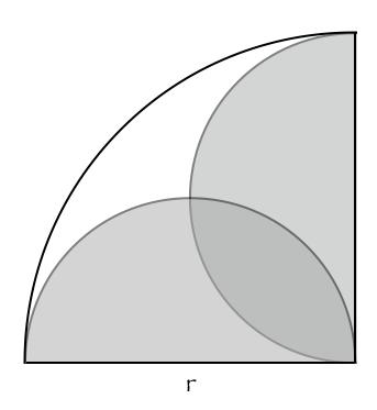 pi problem